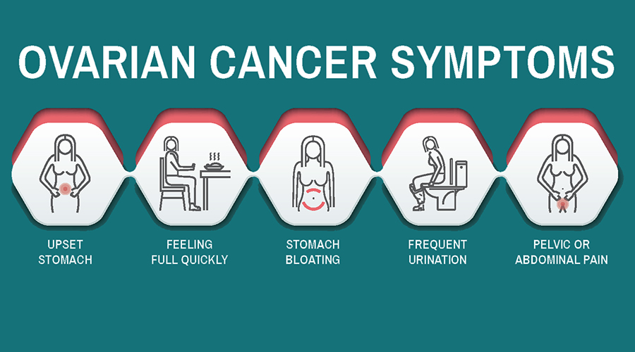a research on stomach cancer causes and effects